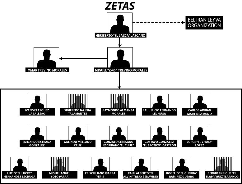 Cartel_diagram_ZETAS_09